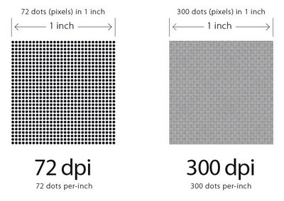 72DPI vs 300DPI