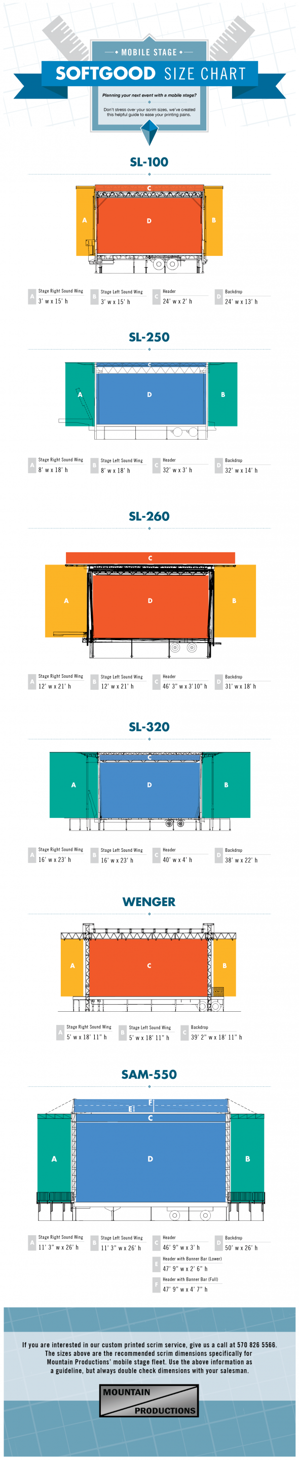 Mobile Stage Softgood Sizes
