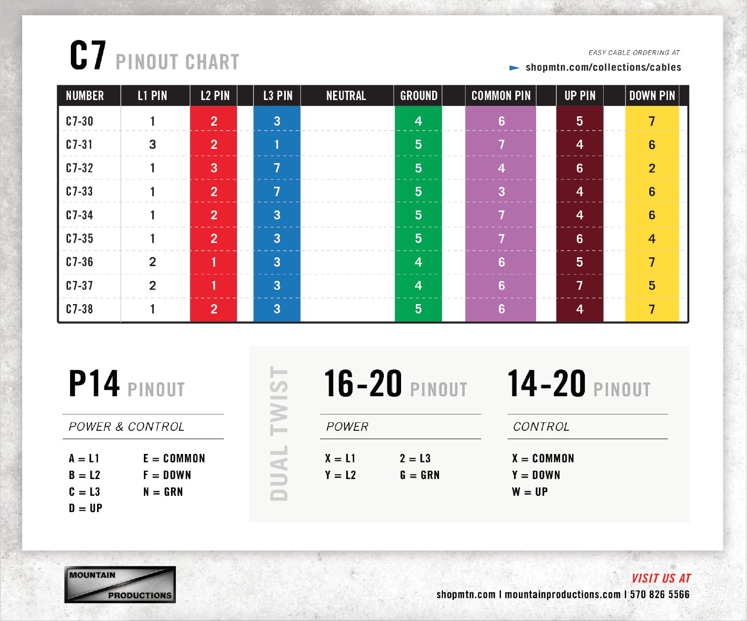 Common Cable Pinouts [Printable Chart] - Mountain NEWs