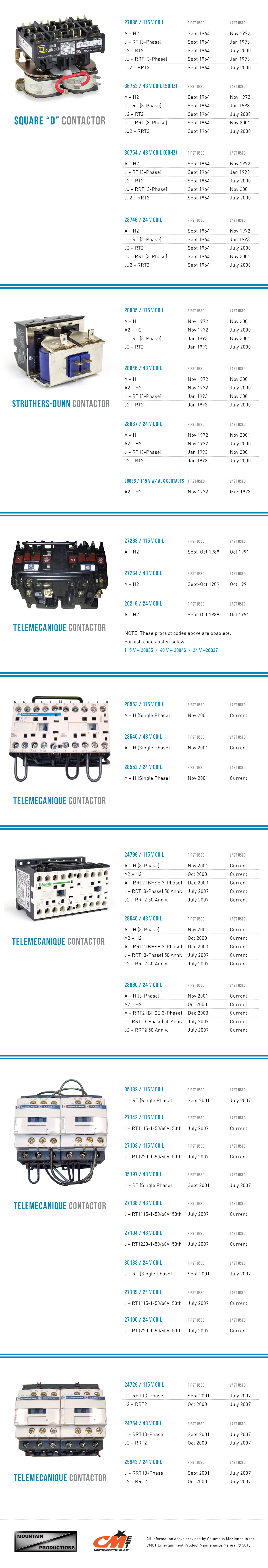 contactor-infographic3